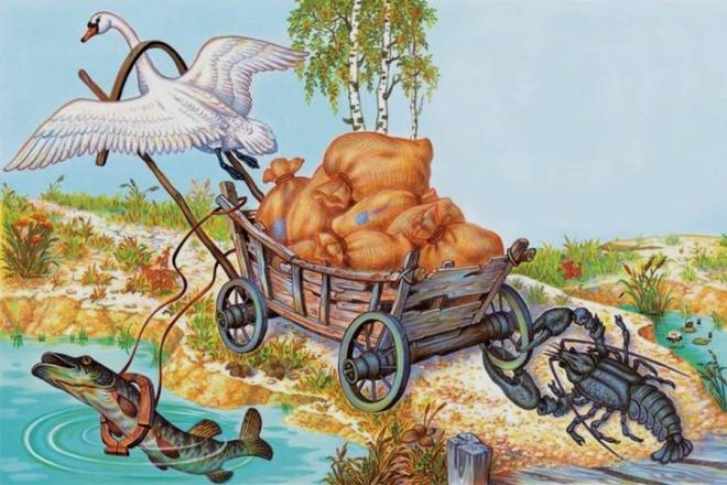Картинки по запросу лебедь рак и щука картинки