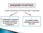 Внешняя политика в начале 20 века – Основные направления внешней политики России в начале XX в