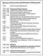 Просвещенный абсолютизм определение по истории – Просвещённый абсолютизм — Википедия